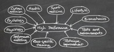 services_hpc_chart_blackboard