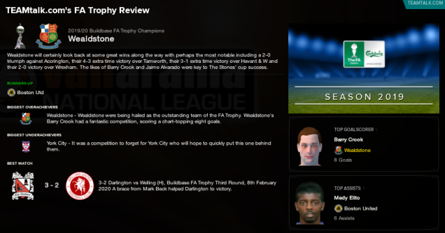 FA Trophy Review