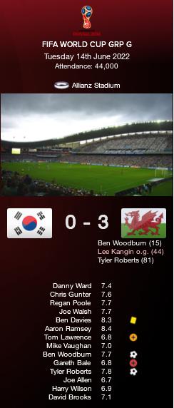 Group Match 1