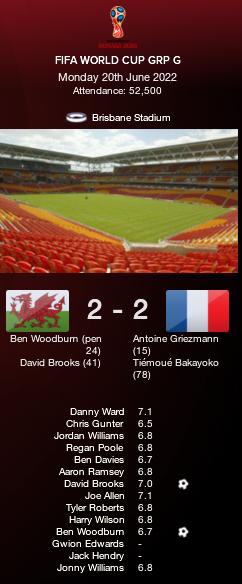 Group Match 2