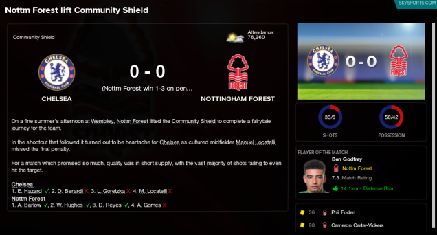 Community Shield Result