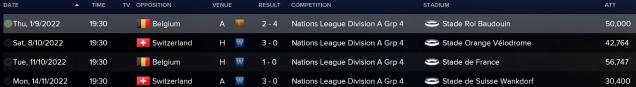 Group Fixtures