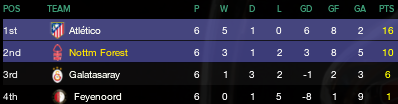 UCL Group F