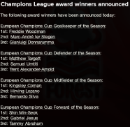 UEFA Champions League Position Award Winners